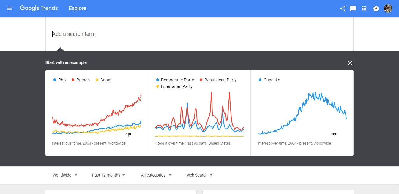 Use Google Trends for Research