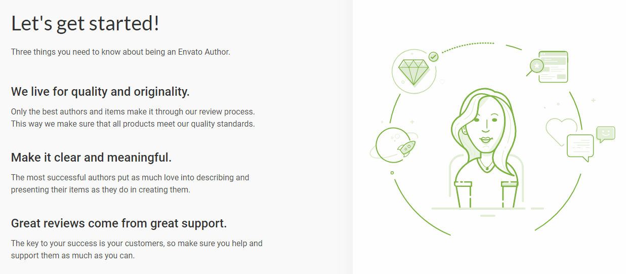 Envato Marketplace Quality