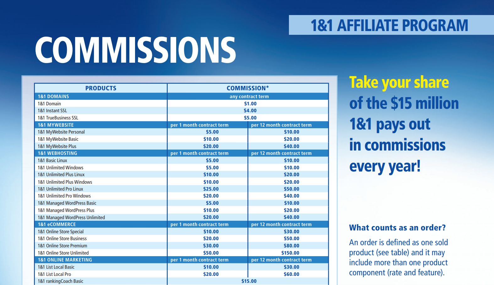 1and1 Affiliate Commissions